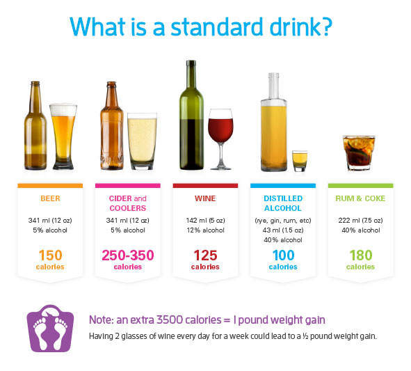 Copeman Healthcare - alcohol and your health